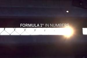 Formuła 1 w liczbach [wideo]